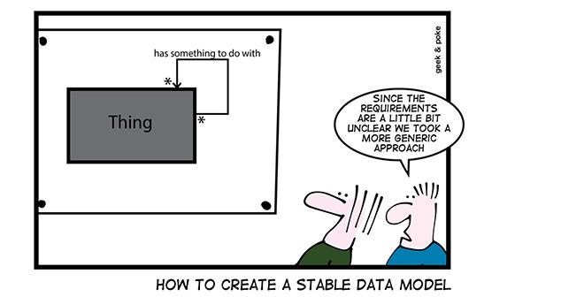 data_model_comic